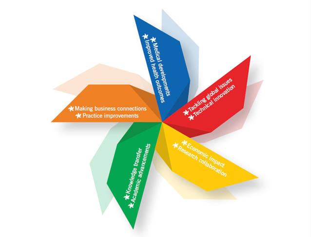 FCCI Logo Text