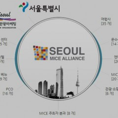 Seoul Adds 36 New Member Organizations to its MICE Alliance, Strengthening Support For MICE Events